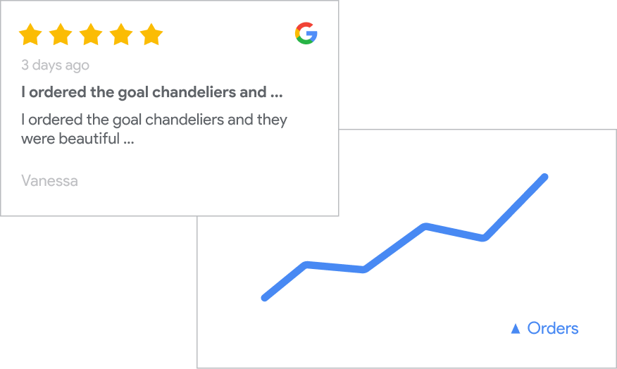 Google Review Widget and increased sales